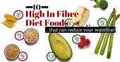 110 High In Fibre Diet Foods