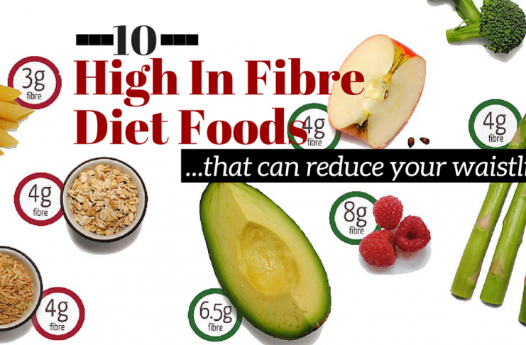 110 High In Fibre Diet Foods