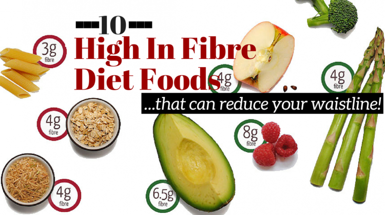 10 High In Fibre Diet Foods (That Can Reduce Your Waist!)