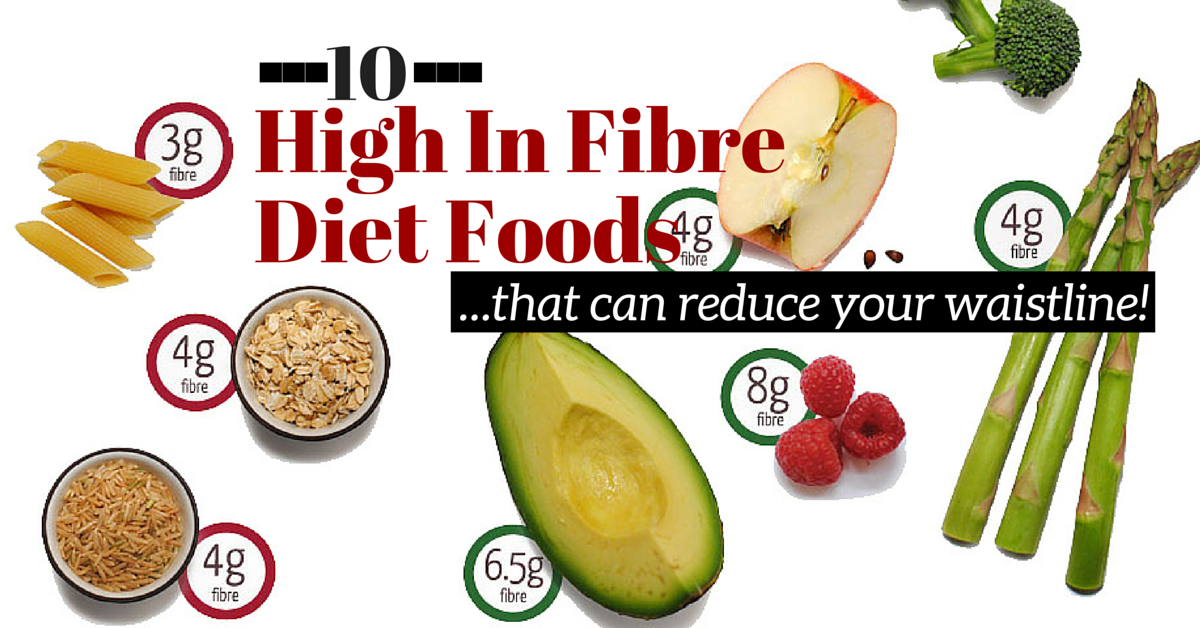 Image result for fibre foods